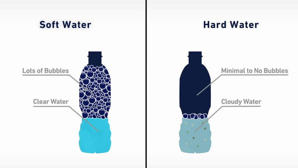 hard vs soft water