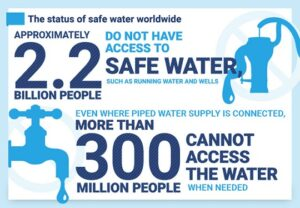 Water News Resources